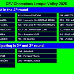 CEV CHAMPIONS LEAGUE 2019/20 – LE AVVERSARIE DELL' A.CARRARO IMOCO VOLLEY CONEGLIANO – CONFERMATA LA FORMULA DELLA SCORSA STAGIONE