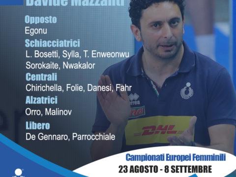EUROPEI, NELL'ITALIA 6 PANTERE A CACCIA DEL TITOLO CONTINENTALE…C'E' ANCHE TERRY ENWEONWU!